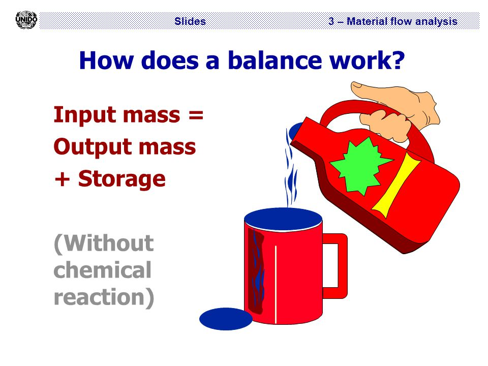 Slides 3 – Material flow analysis How does a balance work? Input mass = Output mass + Storage (Without chemical reaction)