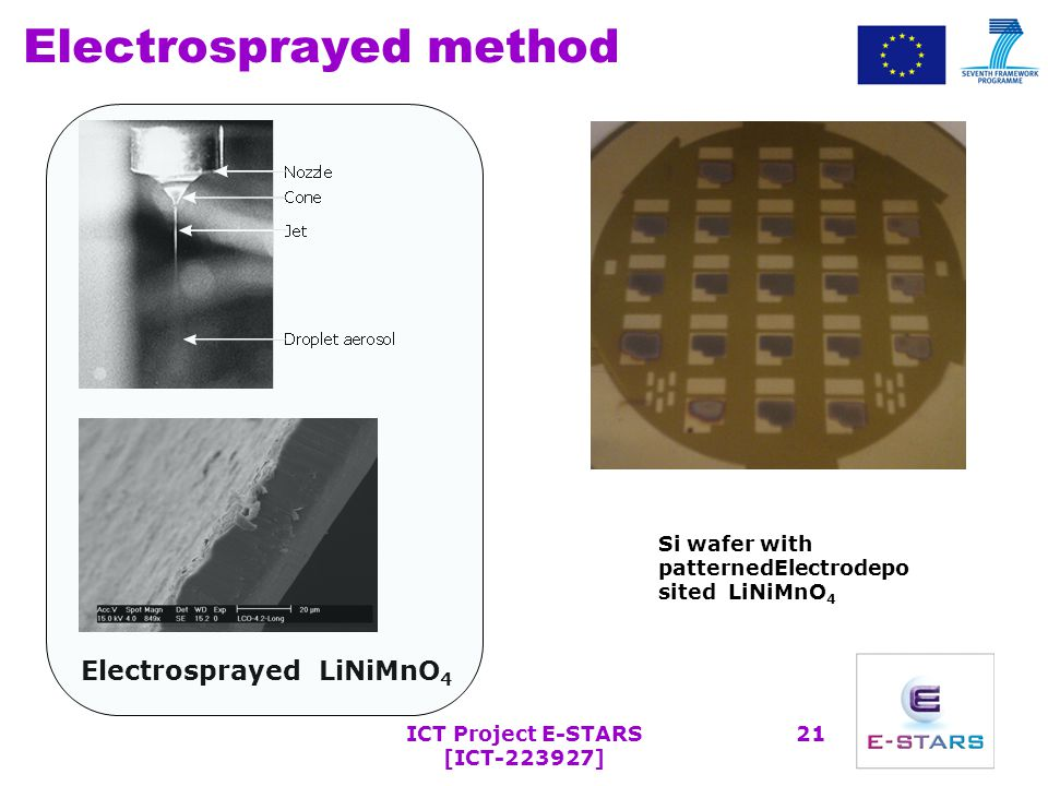 ICT Project E-STARS [ICT-223927] 21 Electrosprayed method Electrosprayed LiNiMnO 4 Si wafer with patternedElectrodepo sited LiNiMnO 4