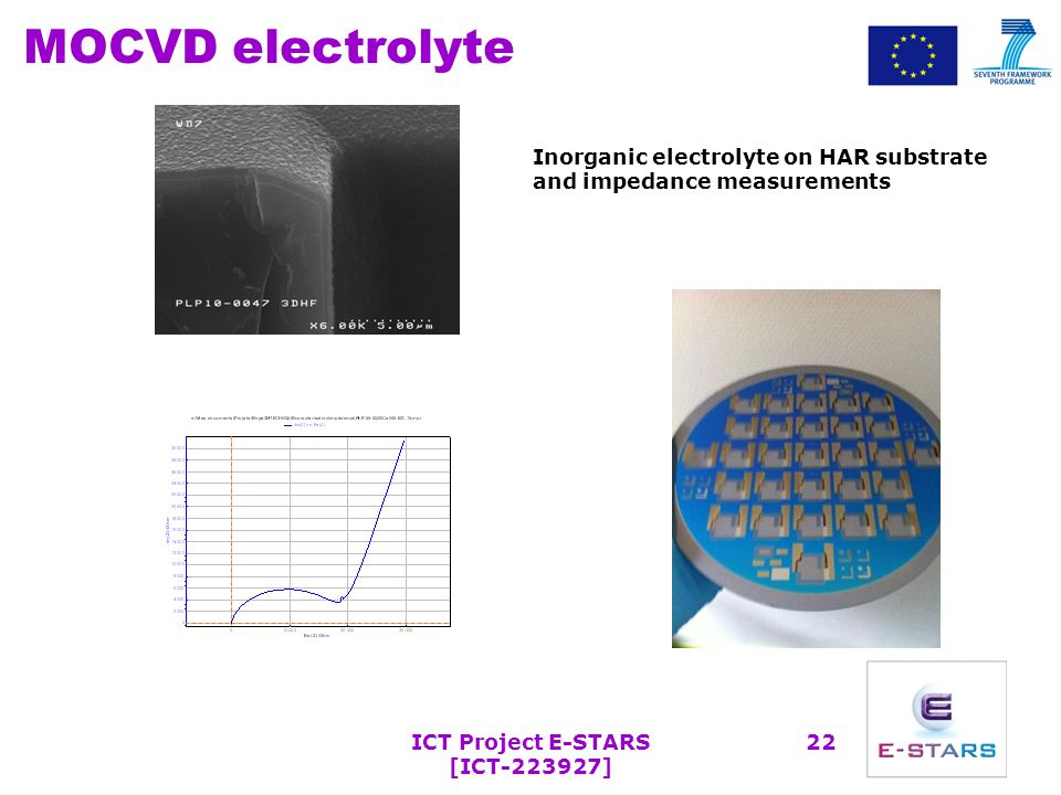 ICT Project E-STARS [ICT-223927] 22 MOCVD electrolyte Inorganic electrolyte on HAR substrate and impedance measurements