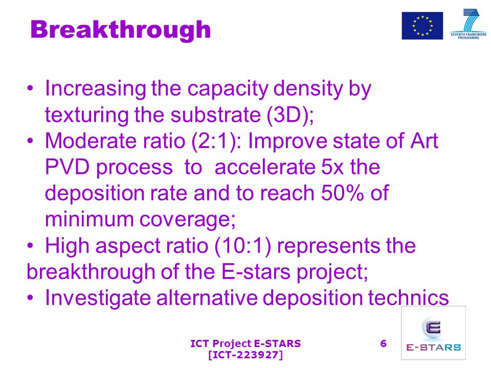 ICT Project E-STARS [ICT-223927] 6 Breakthrough Increasing the capacity density by texturing the substrate (3D); Moderate ratio (2:1): Improve state of Art PVD process to accelerate 5x the deposition rate and to reach 50% of minimum coverage; High aspect ratio (10:1) represents the breakthrough of the E-stars project; Investigate alternative deposition technics