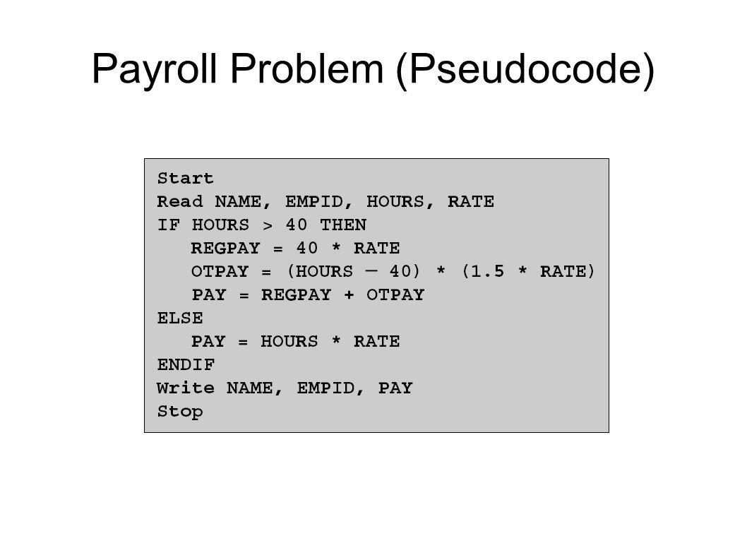 Payroll Problem (Pseudocode)