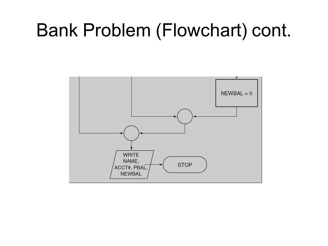 Bank Problem (Flowchart) cont.