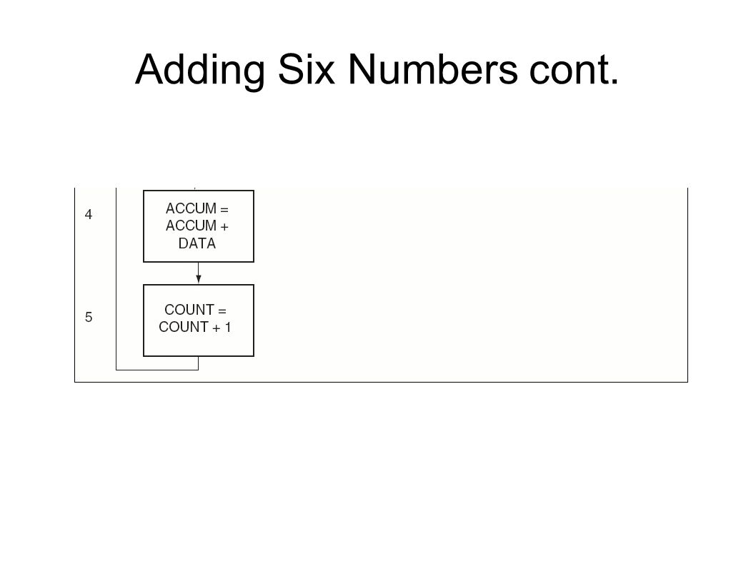Adding Six Numbers cont.