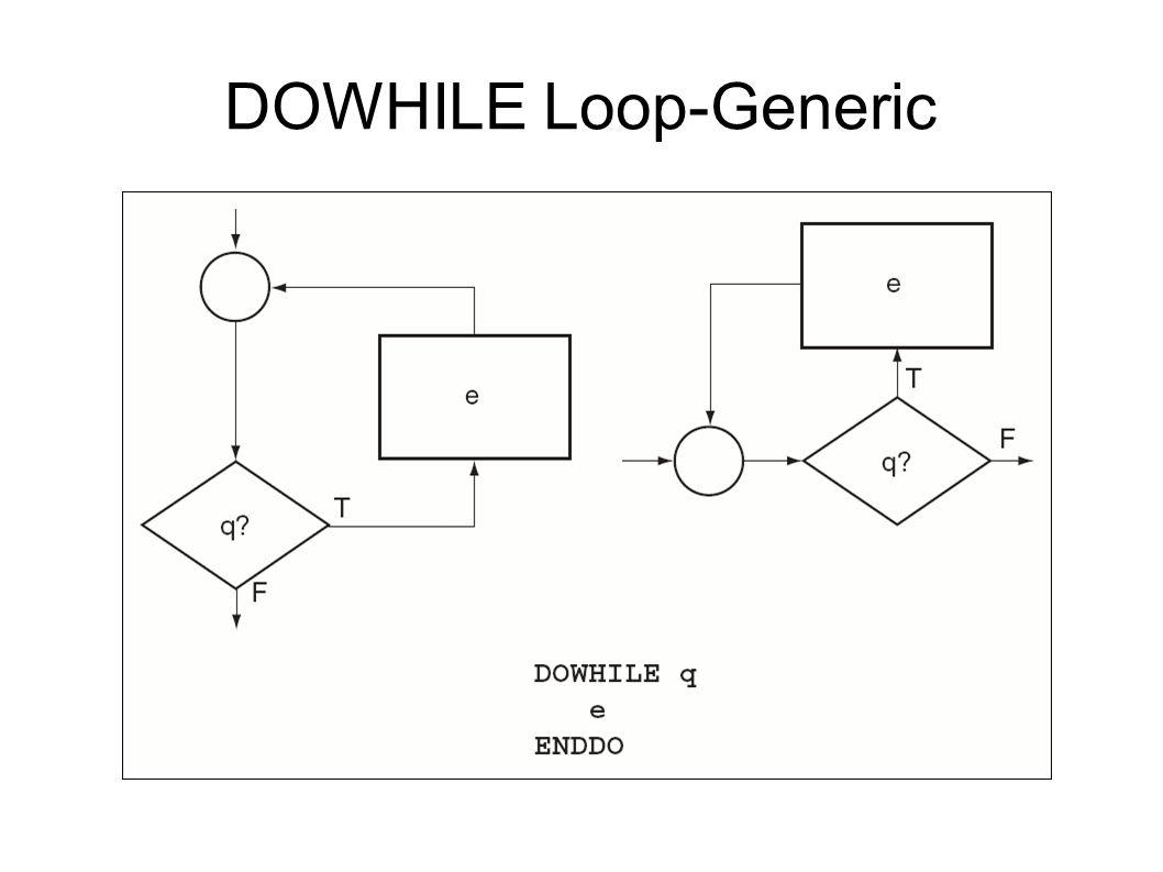 DOWHILE Loop-Generic