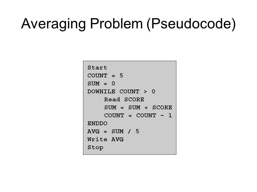 Averaging Problem (Pseudocode)