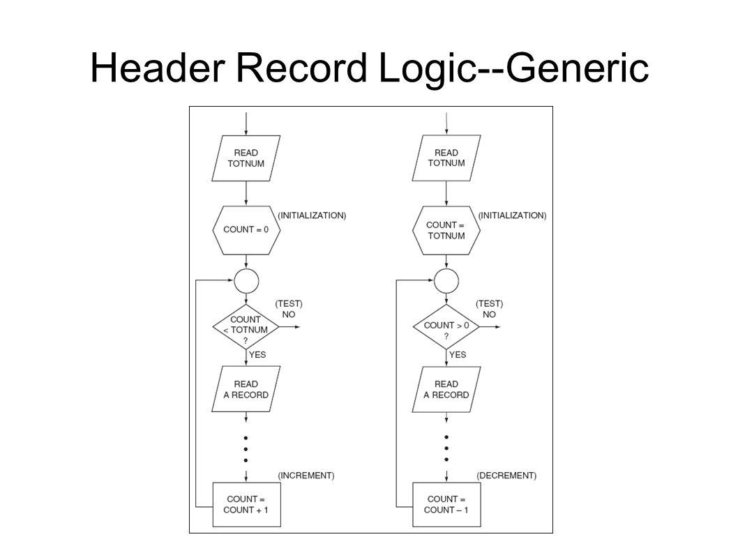 Header Record Logic--Generic