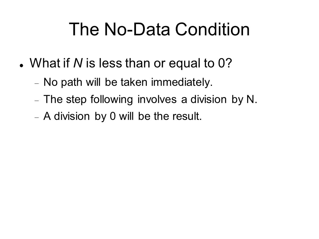 The No-Data Condition What if N is less than or equal to 0.