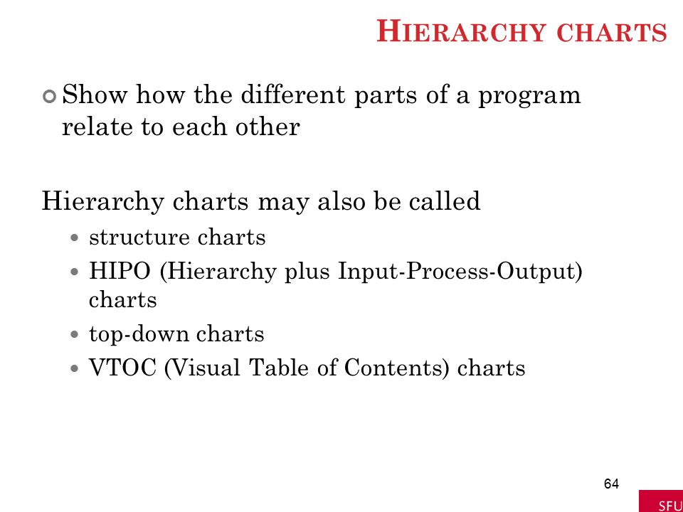 H IERARCHY CHARTS Show how the different parts of a program relate to each other Hierarchy charts may also be called structure charts HIPO (Hierarchy