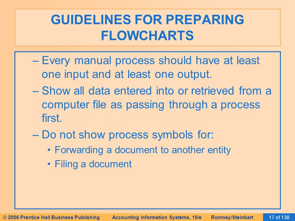 © 2006 Prentice Hall Business Publishing Accounting Information Systems, 10/e Romney/Steinbart17 of 138 GUIDELINES FOR PREPARING FLOWCHARTS –Every man