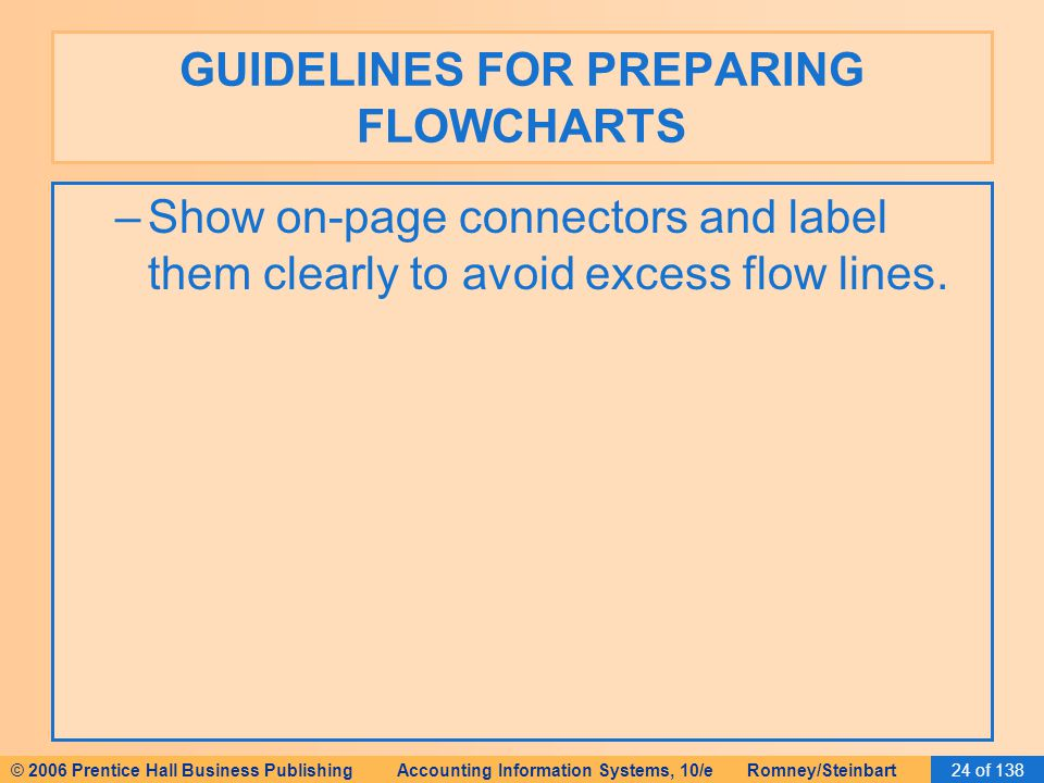 © 2006 Prentice Hall Business Publishing Accounting Information Systems, 10/e Romney/Steinbart24 of 138 GUIDELINES FOR PREPARING FLOWCHARTS –Show on-p