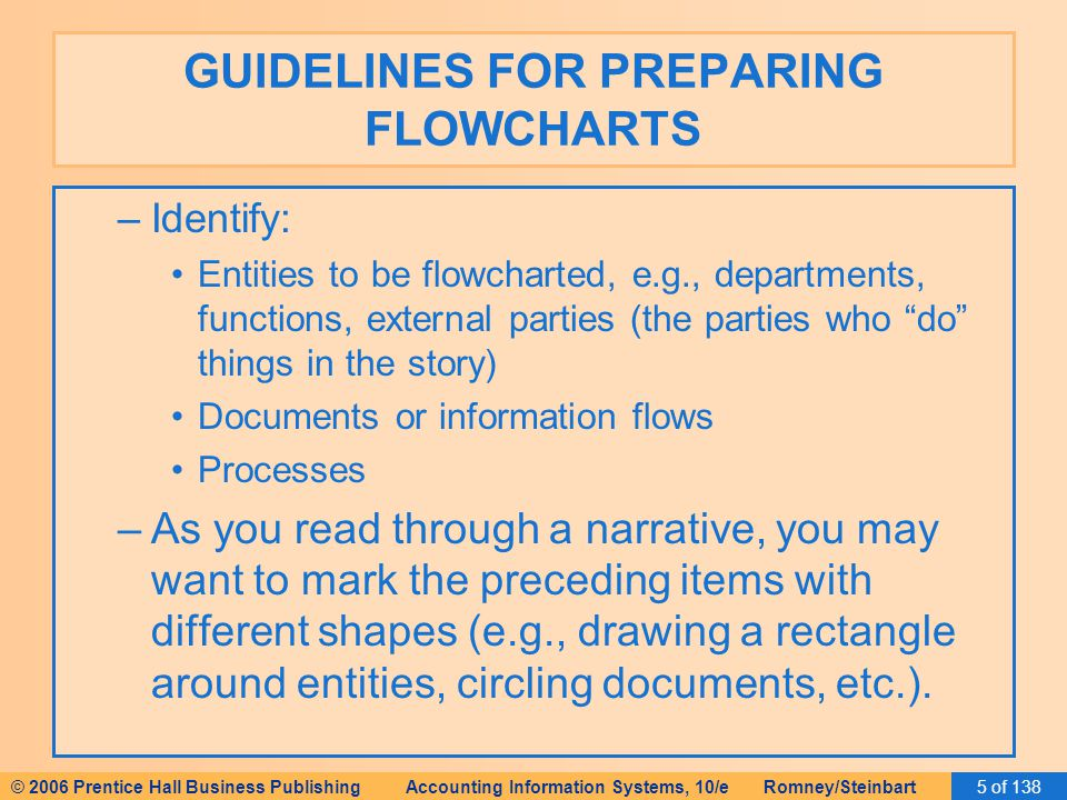 © 2006 Prentice Hall Business Publishing Accounting Information Systems, 10/e Romney/Steinbart6 of 138 GUIDELINES FOR PREPARING FLOWCHARTS –Use separate columns for the activity of each entity.