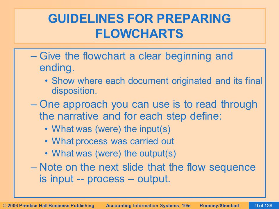 © 2006 Prentice Hall Business Publishing Accounting Information Systems, 10/e Romney/Steinbart9 of 138 GUIDELINES FOR PREPARING FLOWCHARTS –Give the flowchart a clear beginning and ending.