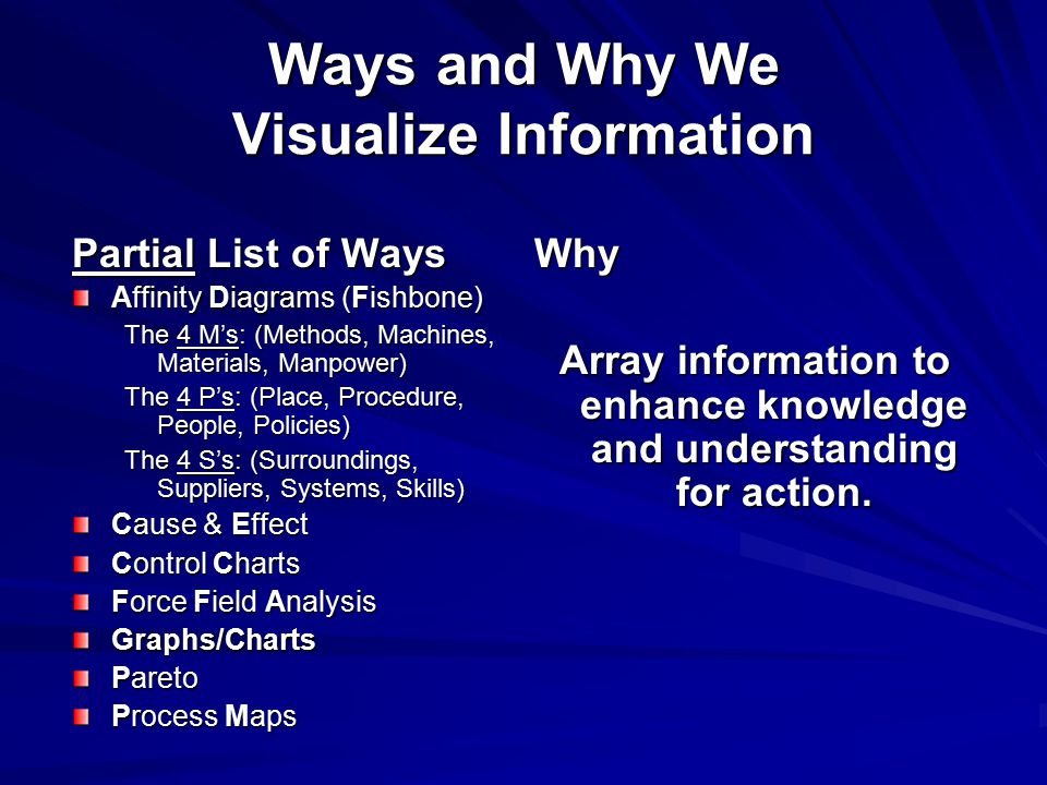 Ways and Why We Visualize Information Partial List of Ways Affinity Diagrams (Fishbone) The 4 M's: (Methods, Machines, Materials, Manpower) The 4 P's: (Place, Procedure, People, Policies) The 4 S's: (Surroundings, Suppliers, Systems, Skills) Cause & Effect Control Charts Force Field Analysis Graphs/Charts Pareto Process Maps Why Array information to enhance knowledge and understanding for action.