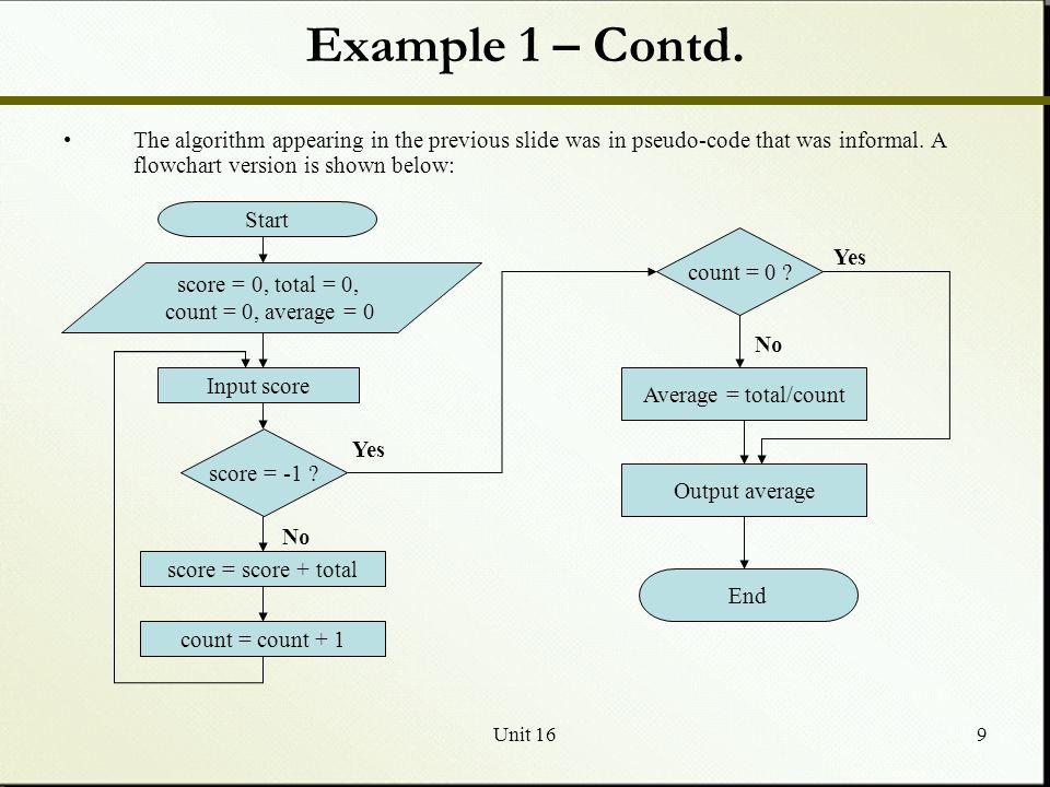 Unit 1610 Example 1 - Conversion to Java Program Below we show the Java program corresponding to Example 1.