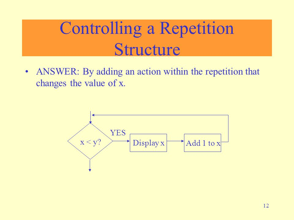12 Controlling a Repetition Structure ANSWER: By adding an action within the repetition that changes the value of x. x < y? Display x Add 1 to x YES