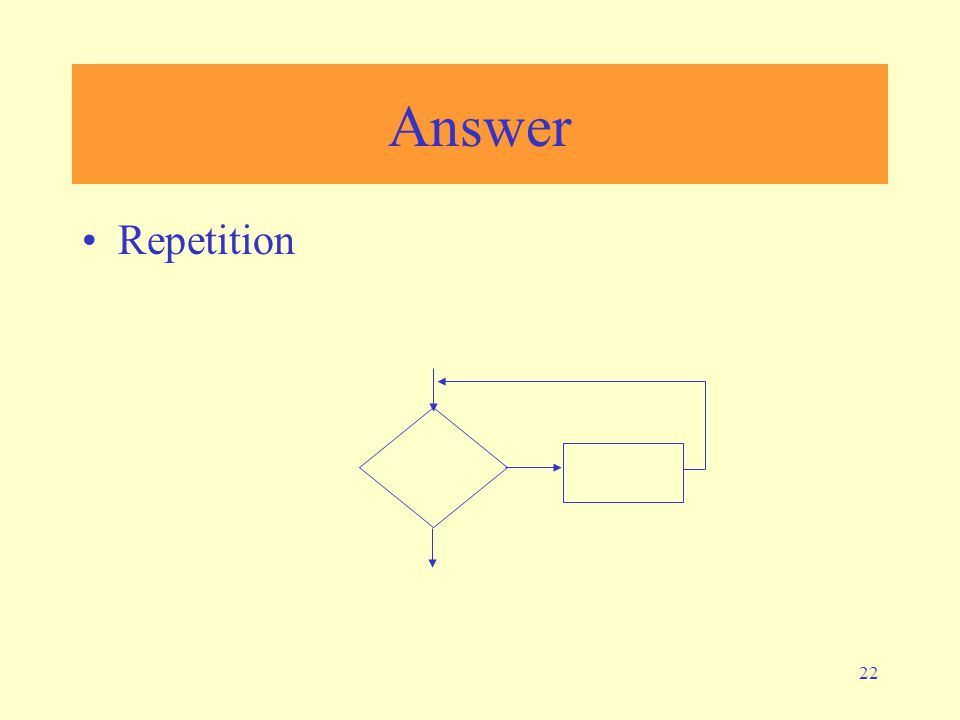 22 Answer Repetition