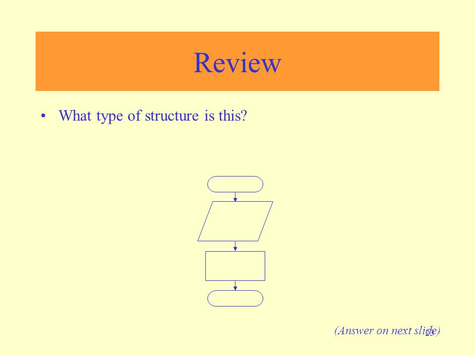 23 What type of structure is this? Review (Answer on next slide)