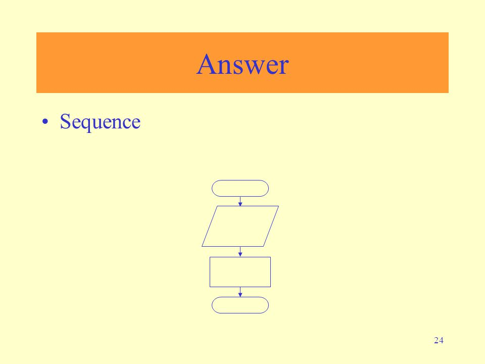 24 Answer Sequence