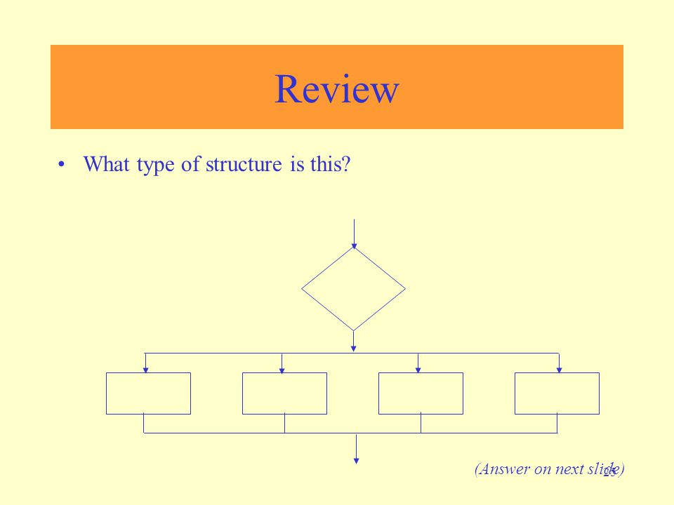 25 What type of structure is this? Review (Answer on next slide)
