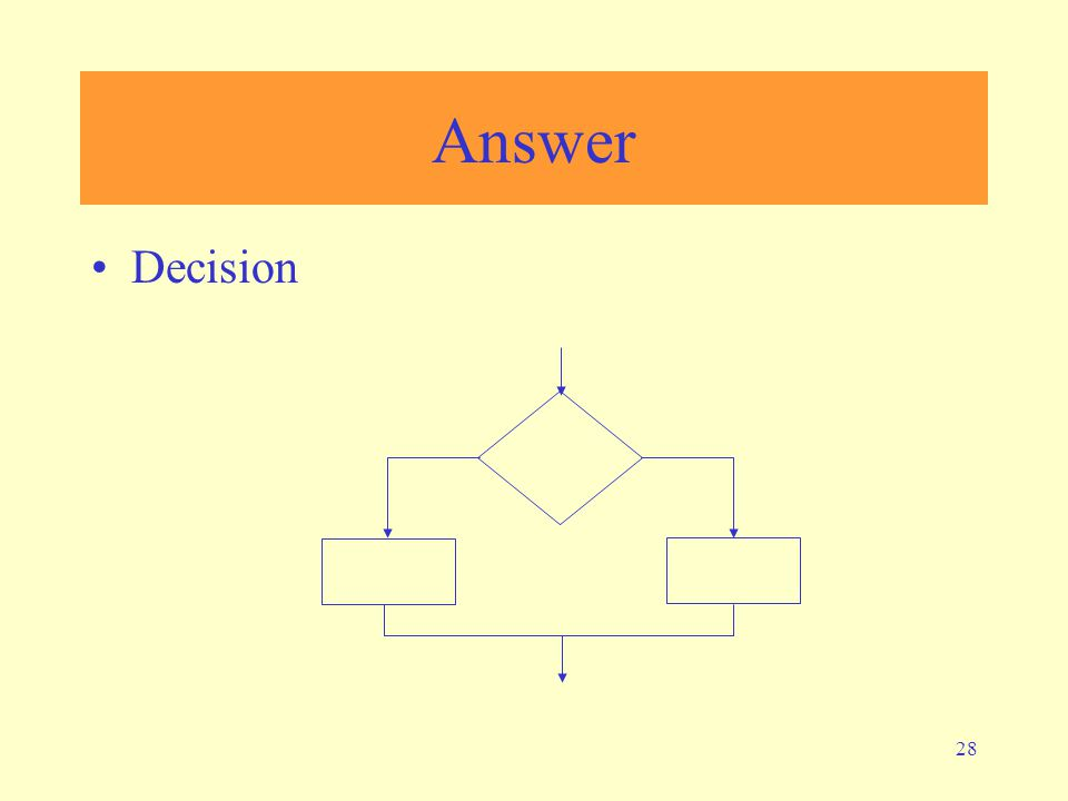 28 Answer Decision