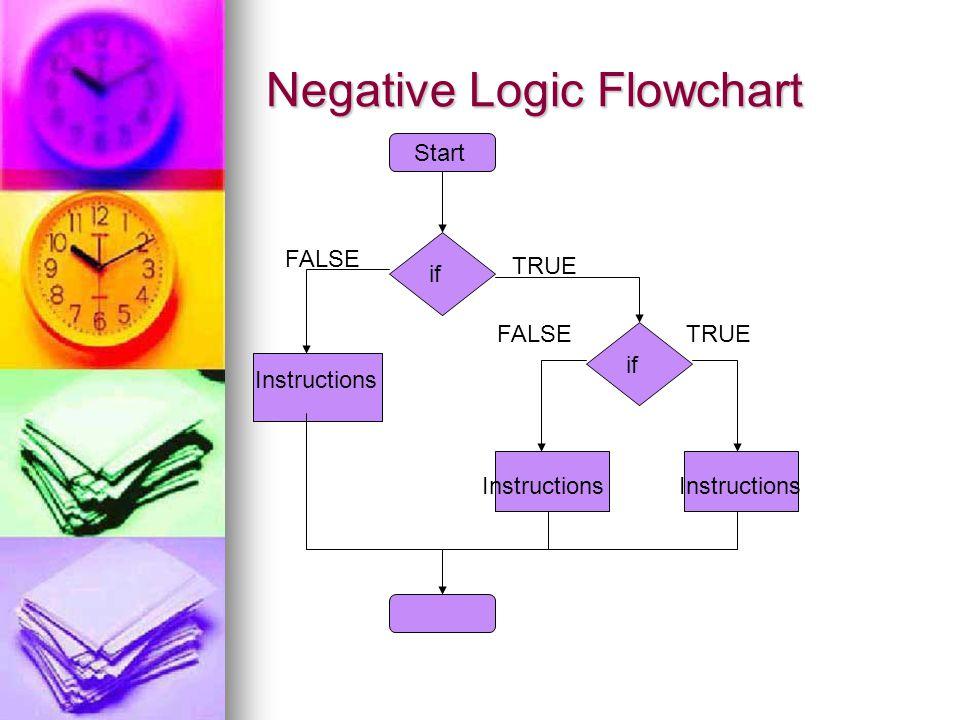 Negative Logic Flowchart Start if FALSE TRUE if Instructions