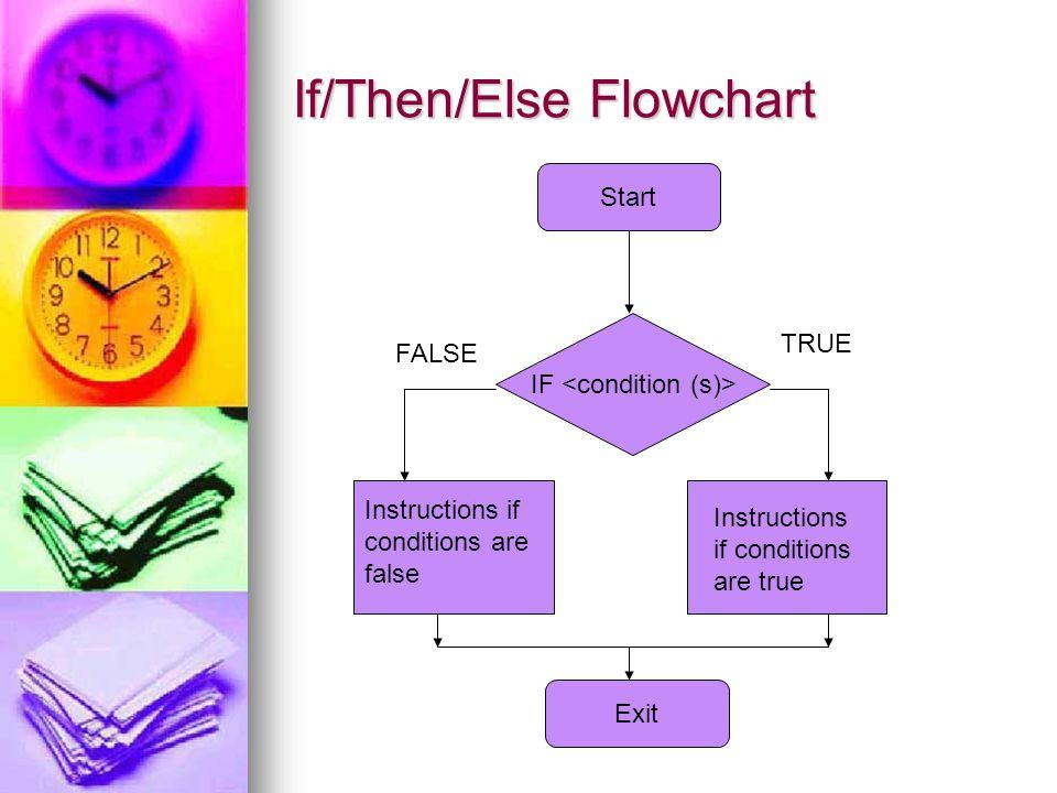 If/Then/Else Flowchart Exit IF Start FALSE TRUE Instructions if conditions are false Instructions if conditions are true