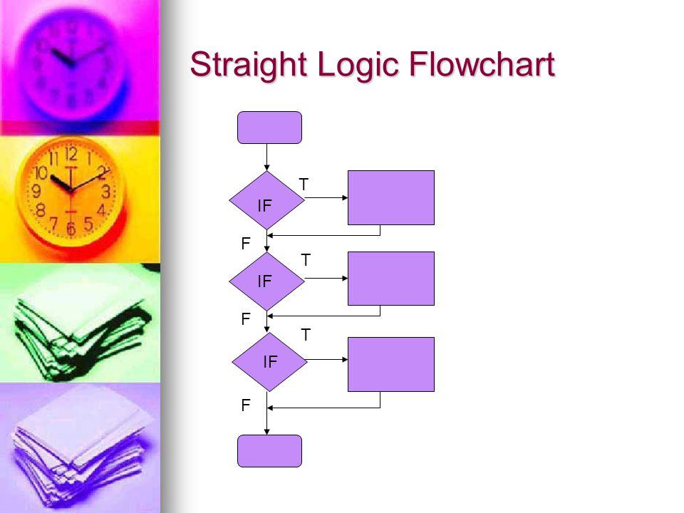 Straight Logic Flowchart T T T F F F IF