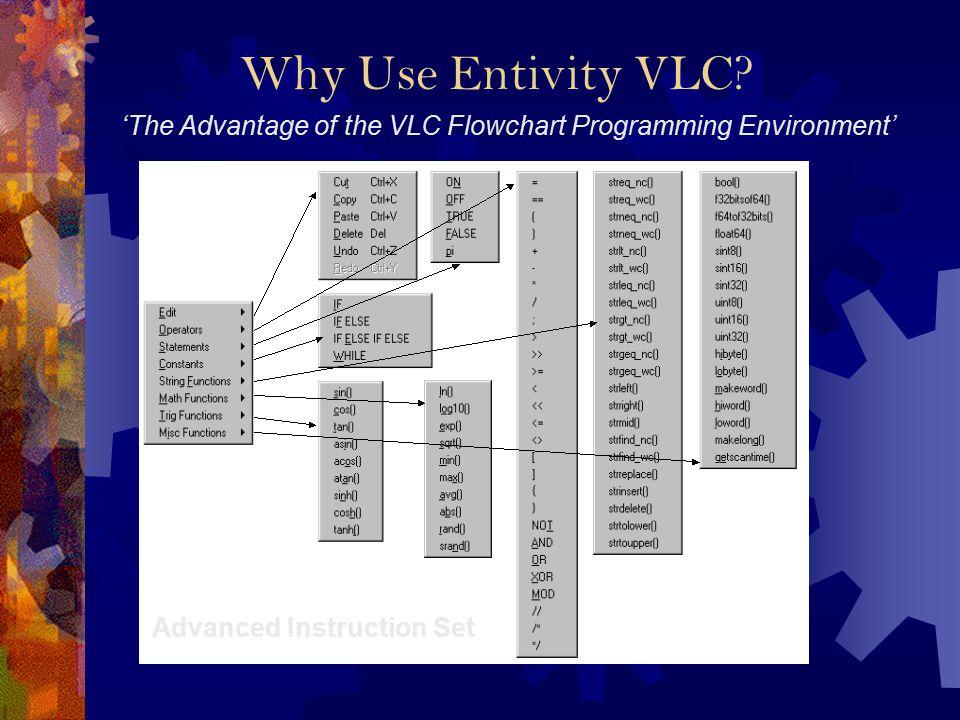 Why Use Entivity VLC.