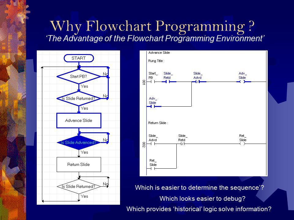 Why Flowchart Programming .1)Process Flow Design a)Illustrates seq.