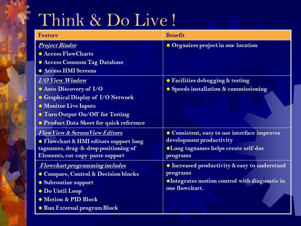 Think & Do Live .