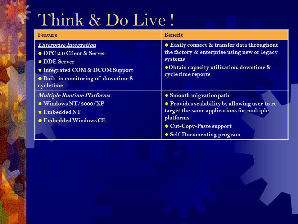 Think & Do Live ! FeatureBenefit Enterprise Integration  OPC 2.0 Client & Server  DDE Server  Integrated COM & DCOM Support  Built-in monitoring o
