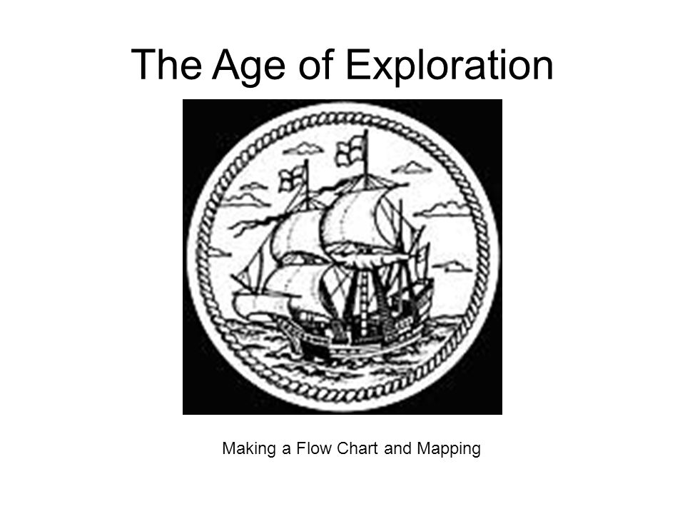 FC.81 THE AGE OF EXPLORATION (c.1400-1550) Spain & Portugal lead the way thanks to: Heritage of Arab geogr.