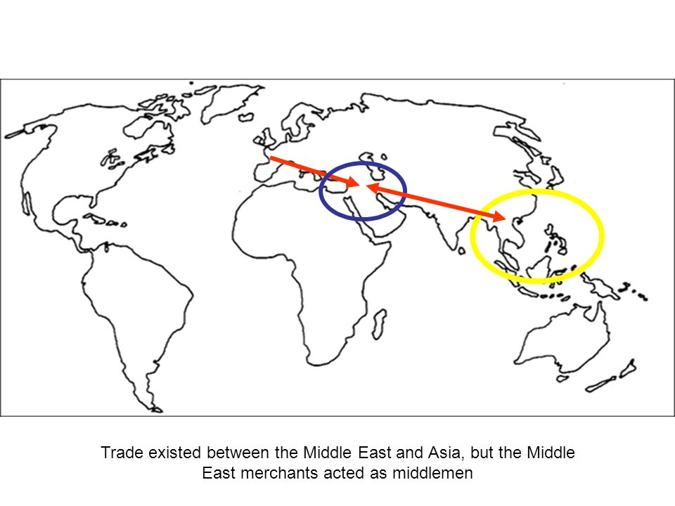 THE AGE OF EXPLORATION (c.1400-1550 ) Spain & Portugal lead the way thanks to: Heritage of Arab geographic knowledge Geographic position on Atlantic & Mediterranean Desire to find African source of Arab gold & legendary Christian Kingdom of Prester John Belief in round, but smaller world that is 7/8 land  Trip to Asia only 3500 miles Portuguese, led by Prince Henry, explore African Coast to find gold Christopher Columbus, seeks backing for voyage to reach Asia by sailing west Incentive & means to find new route to Asia