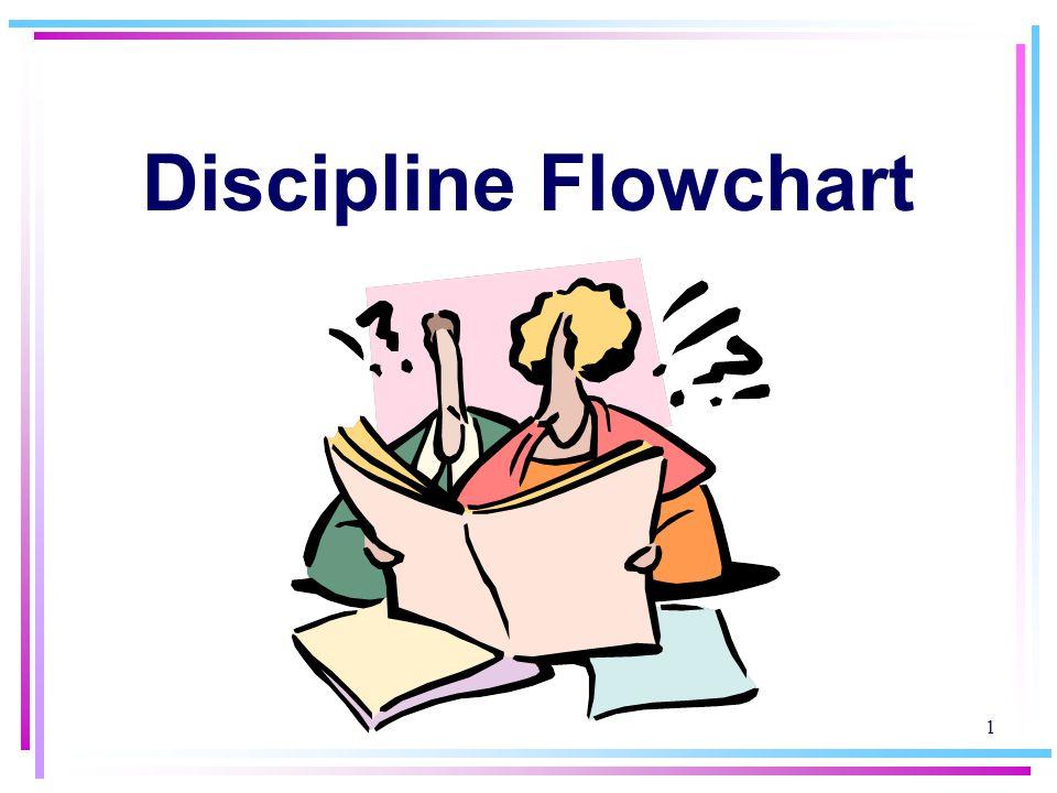 1 Discipline Flowchart