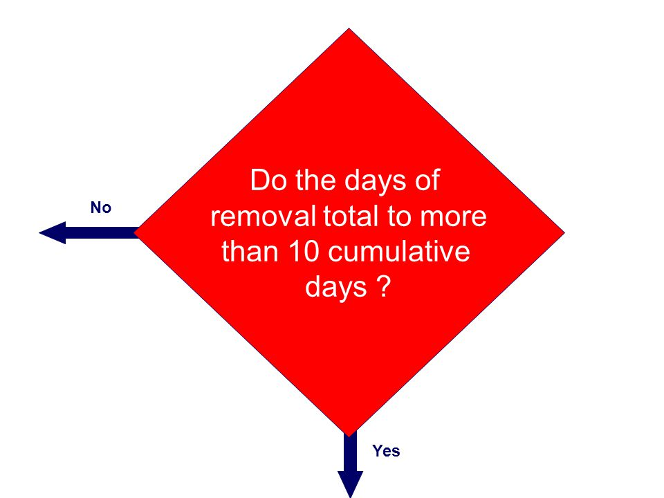 Do the days of removal total to more than 10 cumulative days ? No Yes