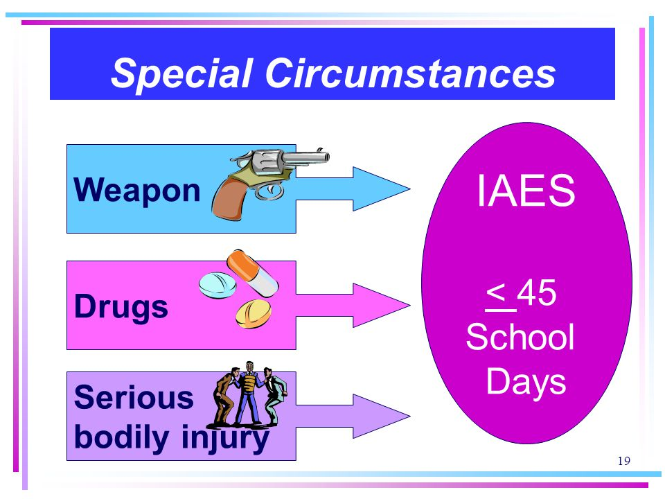 19 Special Circumstances Weapon Drugs Serious bodily injury IAES < 45 School Days