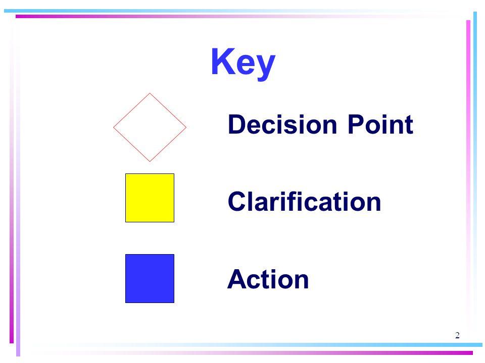 2 Key Decision Point Clarification Action