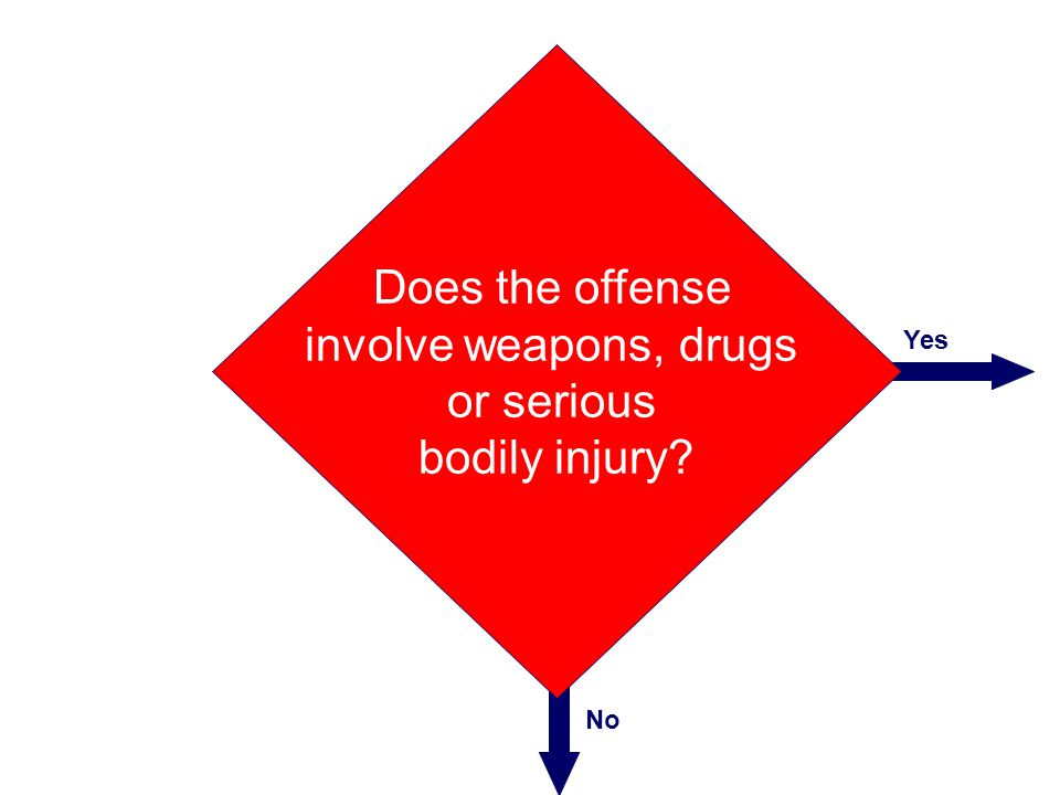 Does the offense involve weapons, drugs or serious bodily injury? No Yes