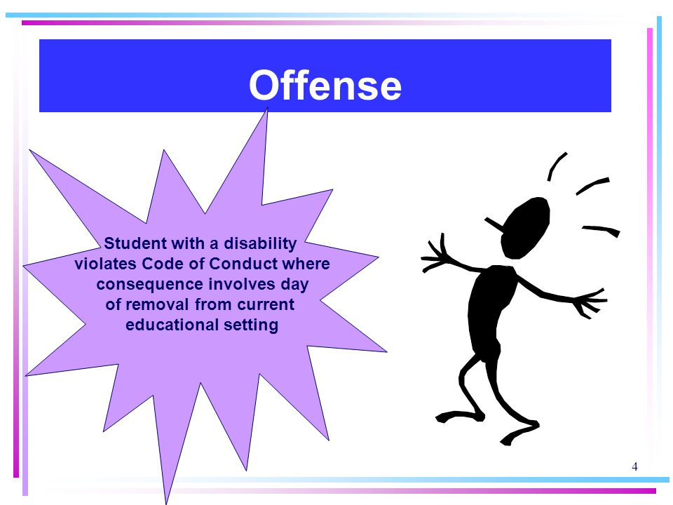 4 Offense Student with a disability violates Code of Conduct where consequence involves day of removal from current educational setting