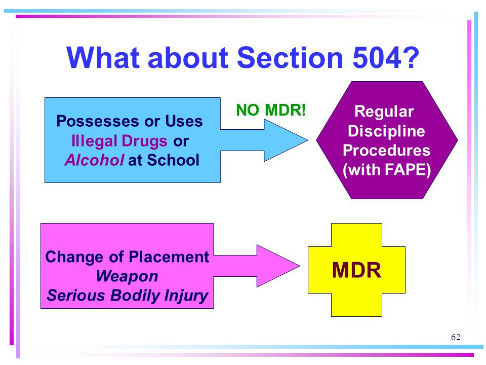 62 What about Section 504.Possesses or Uses Illegal Drugs or Alcohol at School NO MDR.