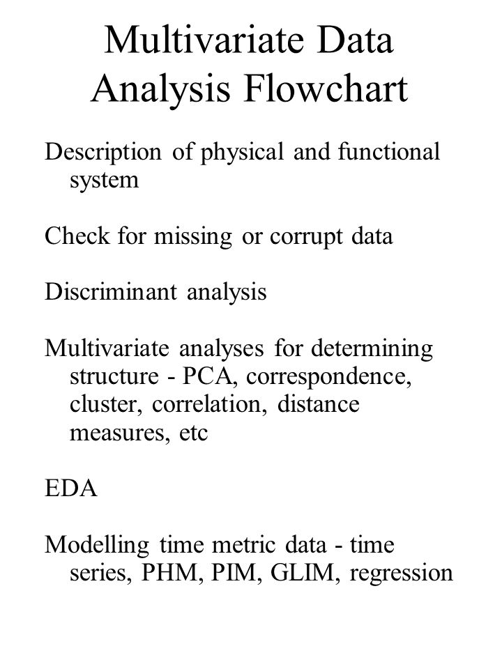 Multivariate Data Analysis Flowchart Description of physical and functional system Check for missing or corrupt data Discriminant analysis Multivariat