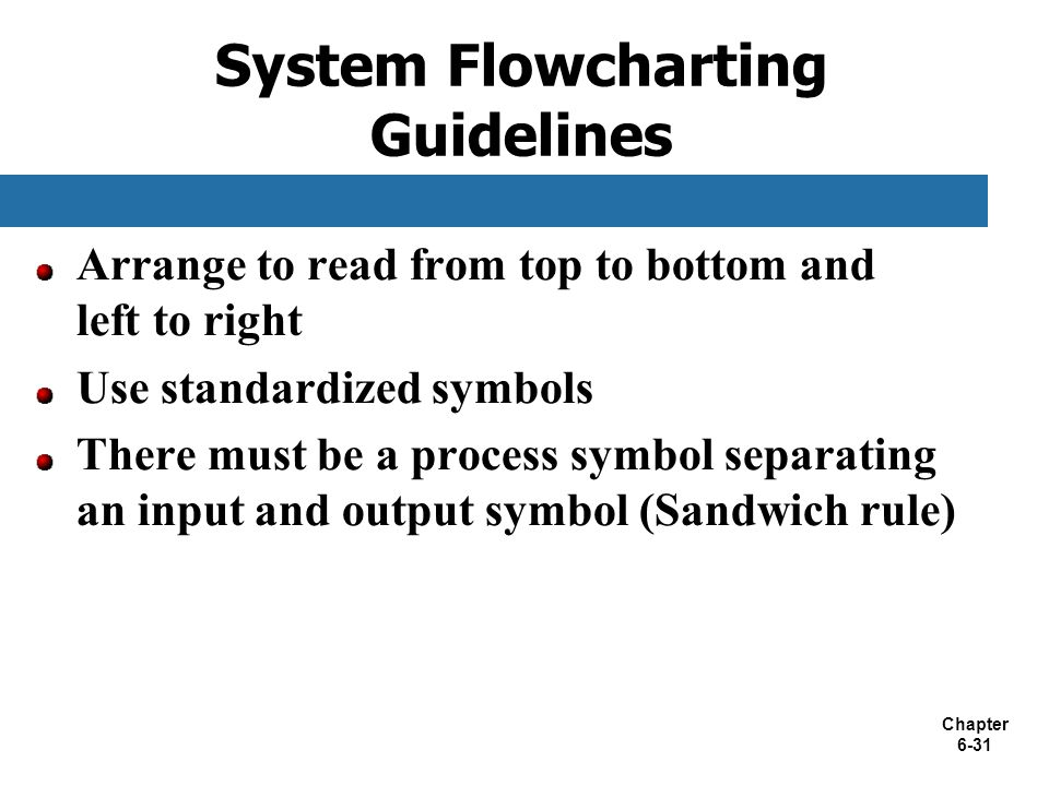 Chapter 6-31 System Flowcharting Guidelines Arrange to read from top to bottom and left to right Use standardized symbols There must be a process symb