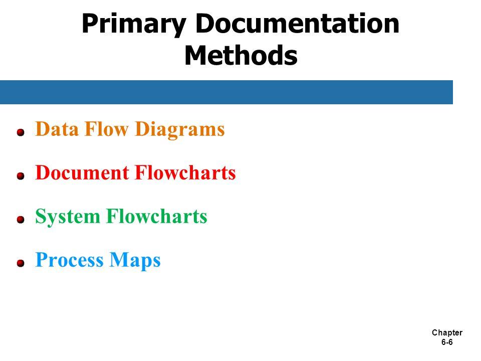 Chapter 6-6 Primary Documentation Methods Data Flow Diagrams Document Flowcharts System Flowcharts Process Maps