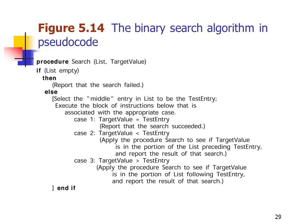 29 Figure 5.14 The binary search algorithm in pseudocode