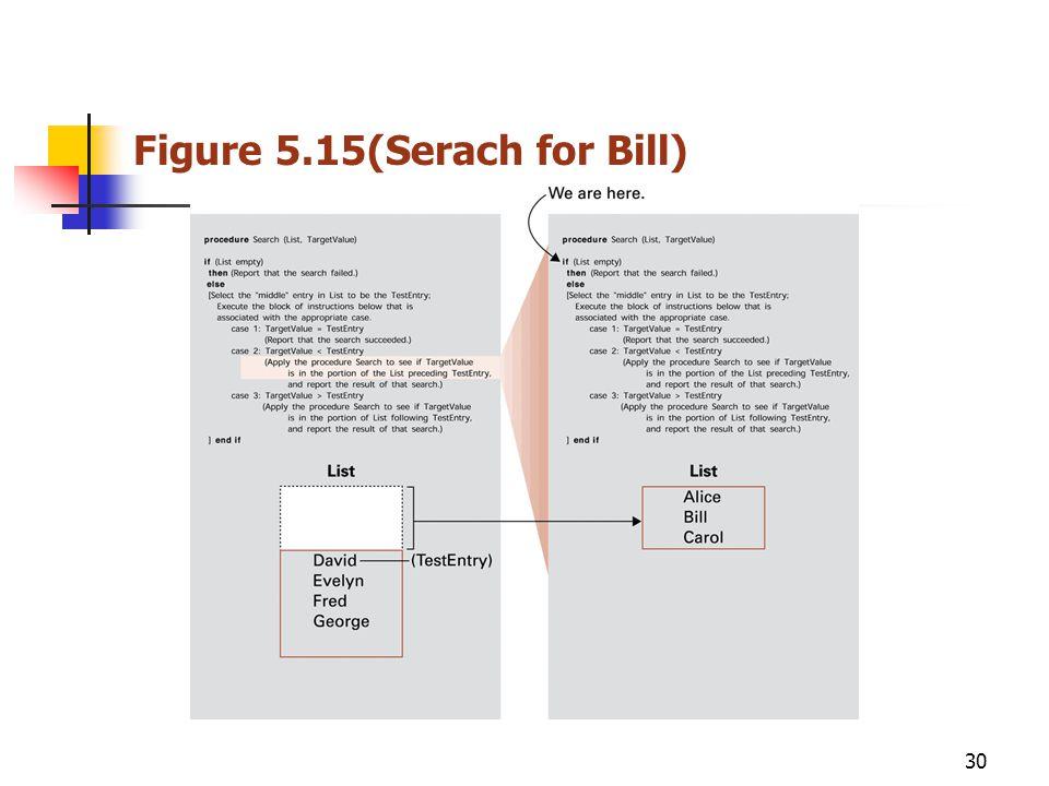 30 Figure 5.15(Serach for Bill)