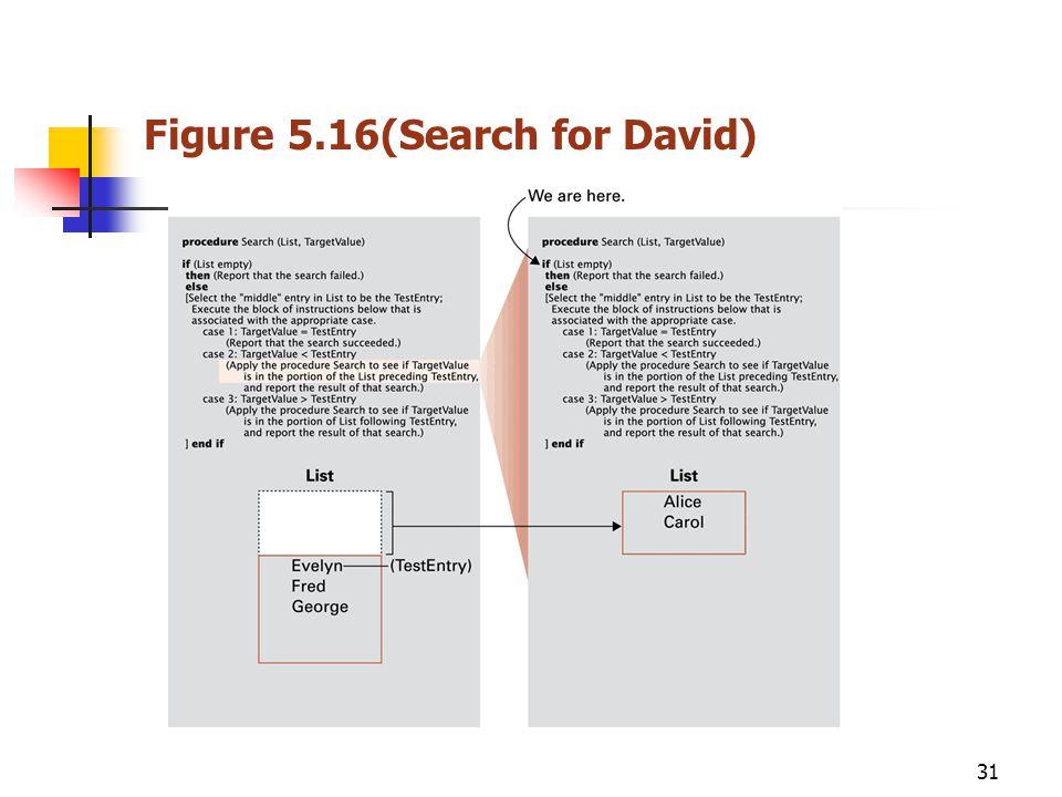 31 Figure 5.16(Search for David)
