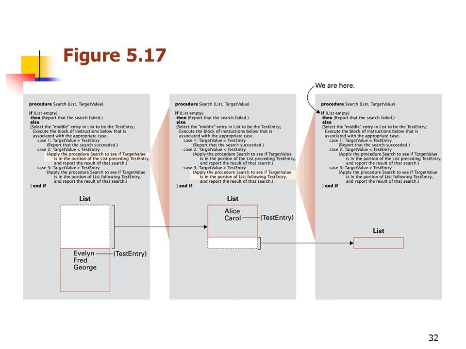 32 Figure 5.17