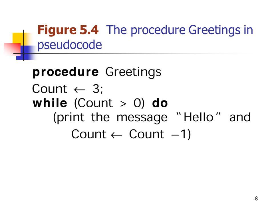 8 Figure 5.4 The procedure Greetings in pseudocode