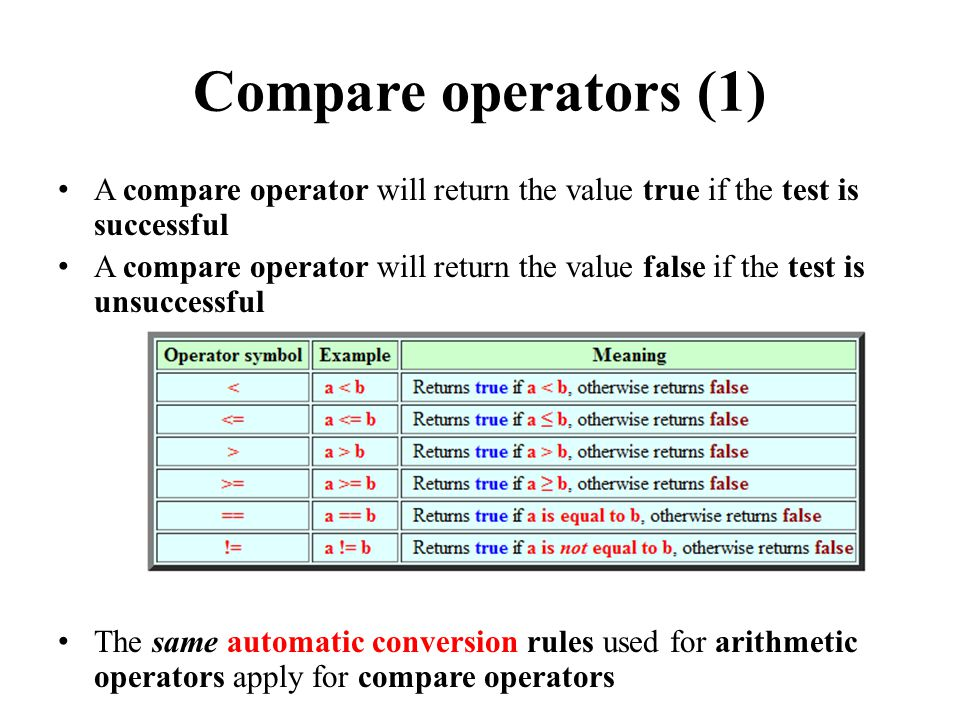 Compare operators (1) A compare operator will return the value true if the test is successful A compare operator will return the value false if the test is unsuccessful The same automatic conversion rules used for arithmetic operators apply for compare operators