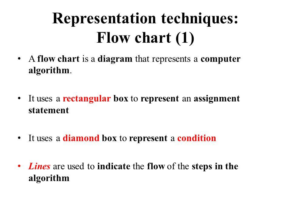 Representation techniques: Flow chart (1) A flow chart is a diagram that represents a computer algorithm.